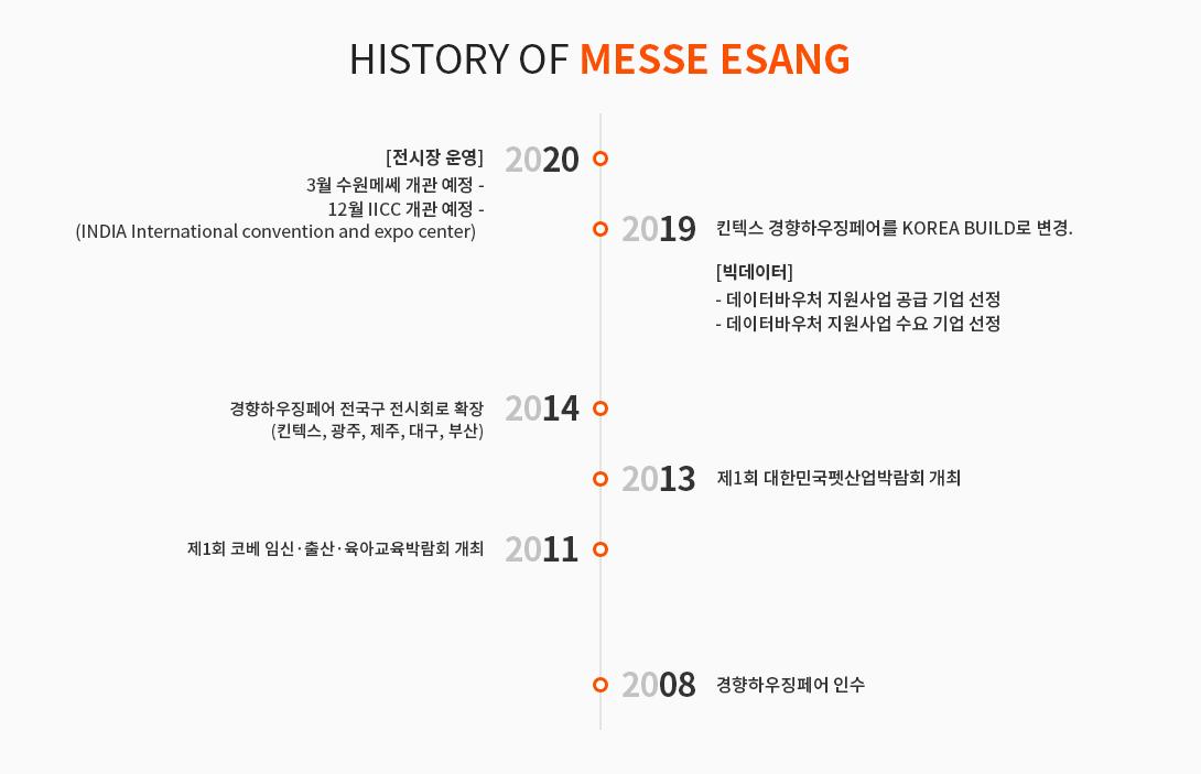 history_graph01